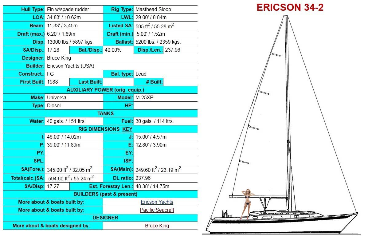 Click image for larger version  Name:Ericson34.jpg Views:57 Size:176.3 KB ID:130248