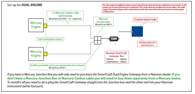 Navman dual engine smartcraft setup - setting port engine canbus