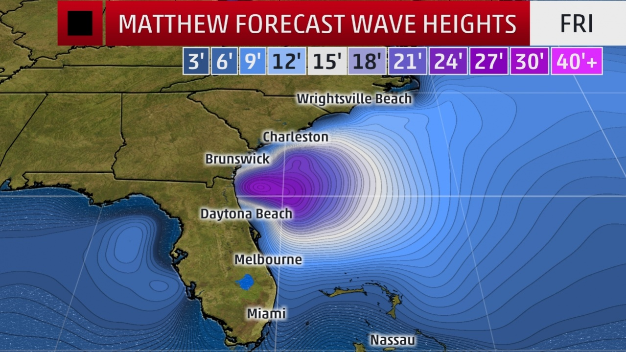 Click image for larger version  Name:waveheight.jpg Views:43 Size:303.0 KB ID:132405
