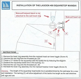 Click image for larger version  Name:Incidence square top Mail Sail.jpg Views:804 Size:107.8 KB ID:136233