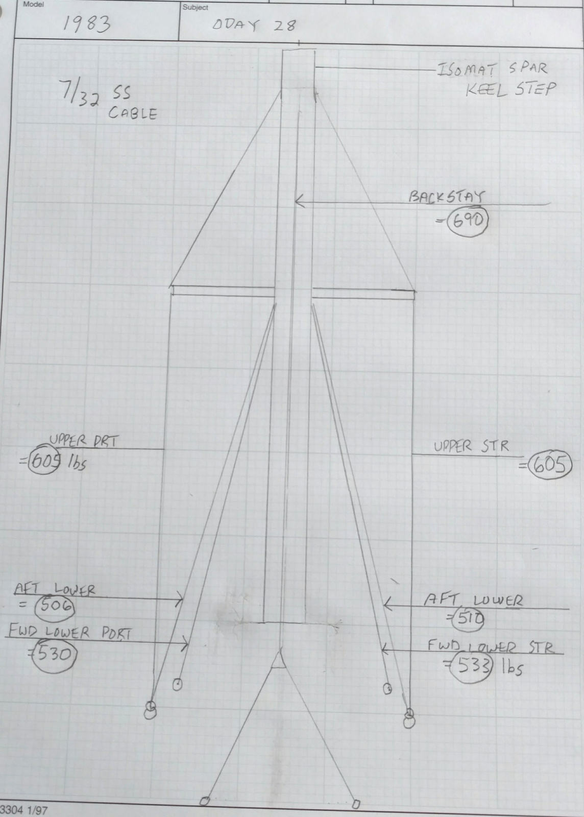 Did I set the tension right on my rigging? - Cruisers & Sailing Forums