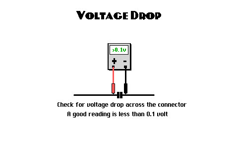 Click image for larger version  Name:voltage_drop.jpg Views:132 Size:14.2 KB ID:13999