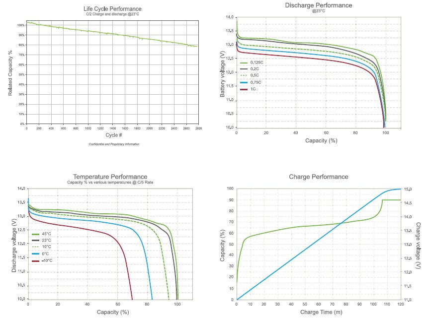 Click image for larger version  Name:12V curves.JPG Views:222 Size:85.0 KB ID:14080