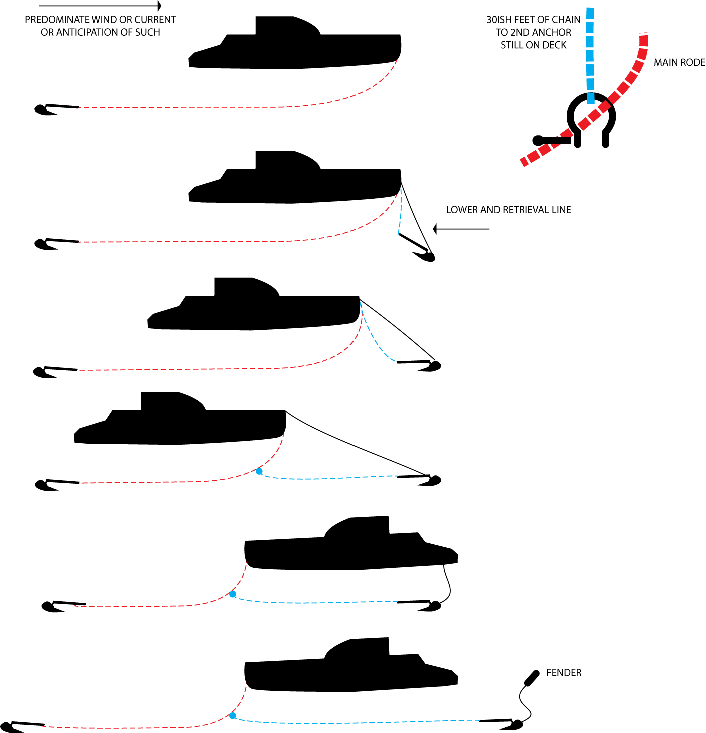 Click image for larger version  Name:MOORING.jpg Views:199 Size:359.0 KB ID:1439