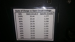 Click image for larger version  Name:stateofchargechart.jpg Views:319 Size:274.4 KB ID:145448