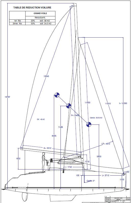 Click image for larger version  Name:Sail Plan.jpg Views:85 Size:65.3 KB ID:15135
