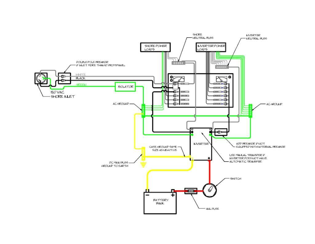Click image for larger version  Name:Inverter-wiring-simplejpg.jpg Views:231 Size:53.9 KB ID:151530
