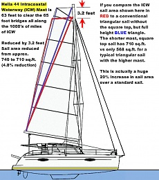 Click image for larger version  Name:Helia 44 ICW mast_3.jpg Views:242 Size:163.5 KB ID:152874