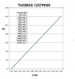 Click image for larger version  Name:THOMAS 1207PK80.jpg Views:355 Size:30.8 KB ID:153258