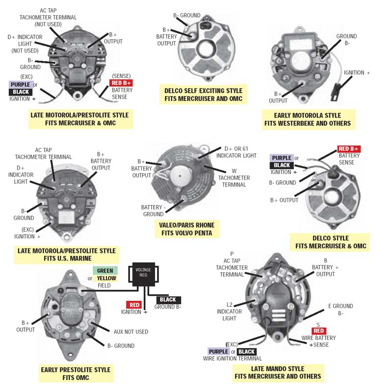 Car alternator OK for my boat? - Page 2 - Cruisers & Sailing ... on 12v charging system diagram, 12v horn relay diagram, ford tractor alternator charging diagram, farmall 12 volt wiring diagram, 12v conversion farmall 140, ford 8n alternator conversion diagram, 12v generator diagram, 12v fan diagram, 12 volt solenoid wiring diagram, ezgo starter generator wiring diagram, 12 volt generator wiring diagram, 12v regulator circuit diagram, generator to alternator conversion diagram, 12v battery diagram, 12 wire generator wiring diagram, 6 volt to 12 volt conversion wiring diagram, alternator connections diagram, vw alternator diagram, 24v starter wiring diagram, 12v battery for farmall c,