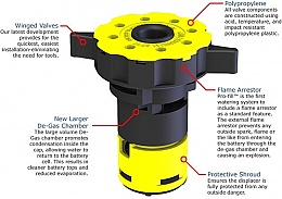 Click image for larger version  Name:JWP Pro-Fill Onboard battery watering system - valve.jpg Views:207 Size:302.2 KB ID:157164