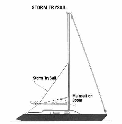 Click image for larger version  Name:StormTrysail.jpg Views:1874 Size:6.9 KB ID:1575