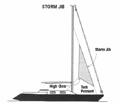 Click image for larger version  Name:StormJib.jpg Views:482 Size:6.3 KB ID:1576