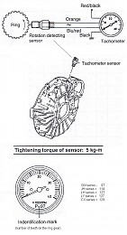 Click image for larger version  Name:Yanmar Tach.jpg Views:4190 Size:99.0 KB ID:1592