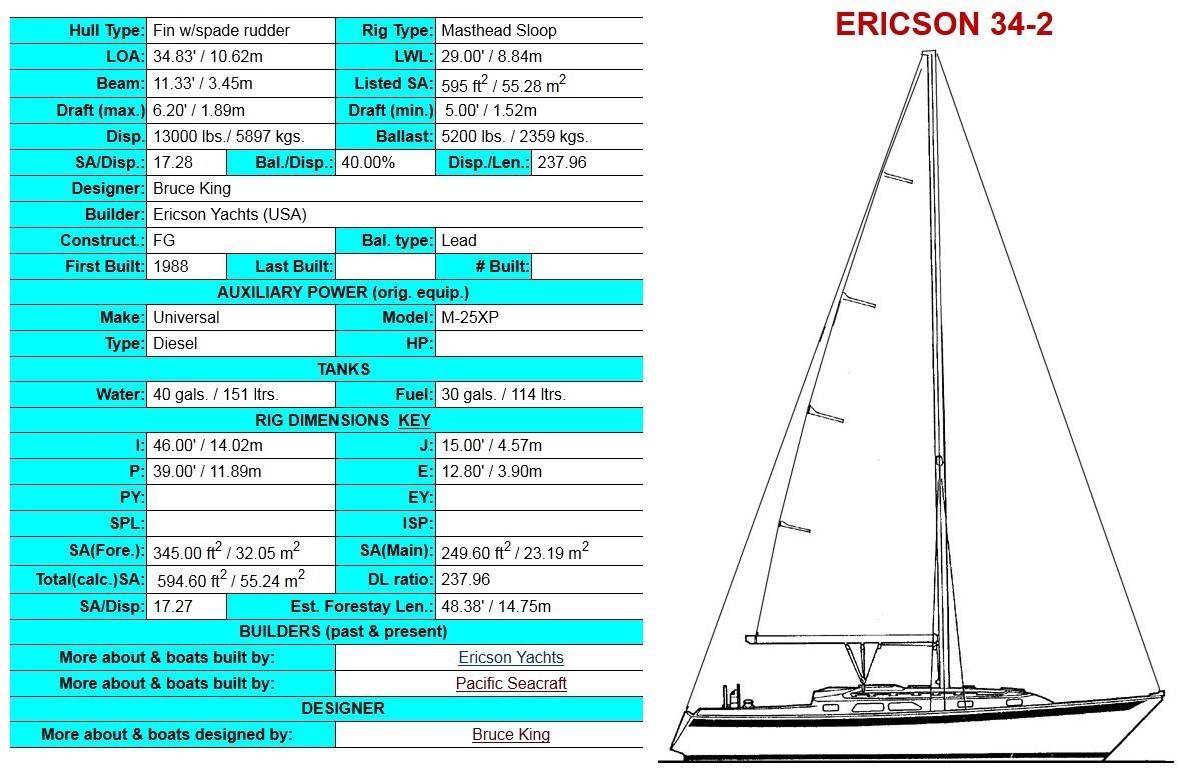 Click image for larger version  Name:EricsonData.jpg Views:69 Size:222.3 KB ID:160369