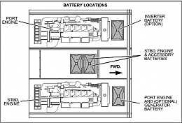 Click image for larger version  Name:Battery locations.JPG Views:74 Size:52.3 KB ID:162322