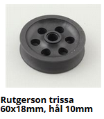 Name:   Rutgerson56mm.PNG Views: 71 Size:  24.8 KB