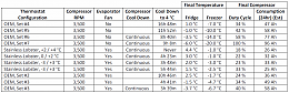 Click image for larger version  Name:Fridge Performance Table.png Views:54 Size:131.9 KB ID:164876