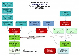Click image for larger version  Name:SY Lady Rover - Charging Schematics Proposal - 2018-02-22.jpg Views:160 Size:106.5 KB ID:165314