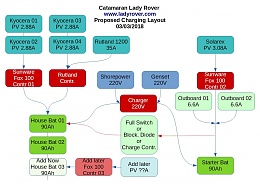 Click image for larger version  Name:SY Lady Rover - Charging Schematics Proposal - 2018-03-03.jpg Views:62 Size:91.5 KB ID:165374
