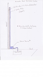 Click image for larger version  Name:Mast Vacuum Distill.jpg Views:189 Size:203.9 KB ID:167736