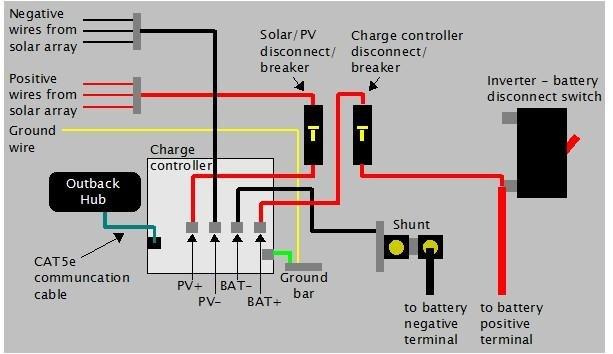 solar battery fuse diagram