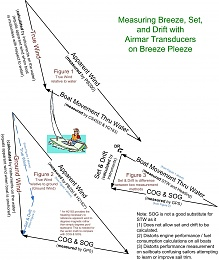 Click image for larger version  Name:WindVectors2d5.jpg Views:452 Size:420.7 KB ID:168899
