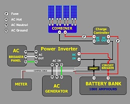 Click image for larger version  Name:2 Solar example_system2kw.jpg Views:91 Size:49.3 KB ID:169615