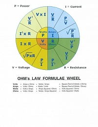 Click image for larger version  Name:Ohms Law.jpg Views:899 Size:172.3 KB ID:171271