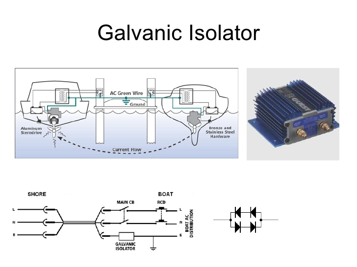 Where To Locate Galvanic Isolator Page 2 Cruisers