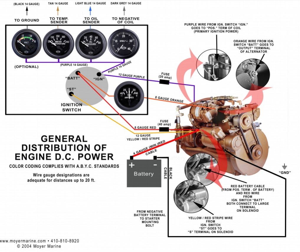 Click image for larger version  Name:a4wiring.jpg Views:84 Size:252.2 KB ID:173068