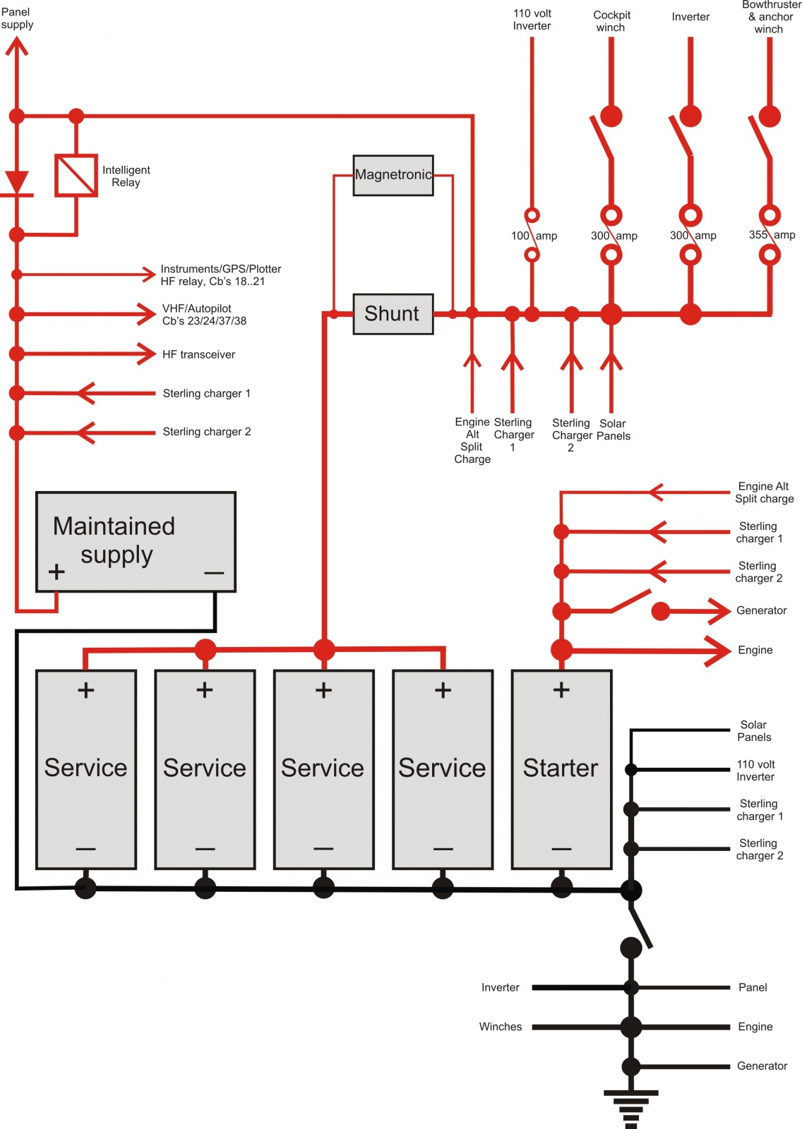 Click image for larger version  Name:DC wiring.jpg Views:117 Size:297.6 KB ID:17638