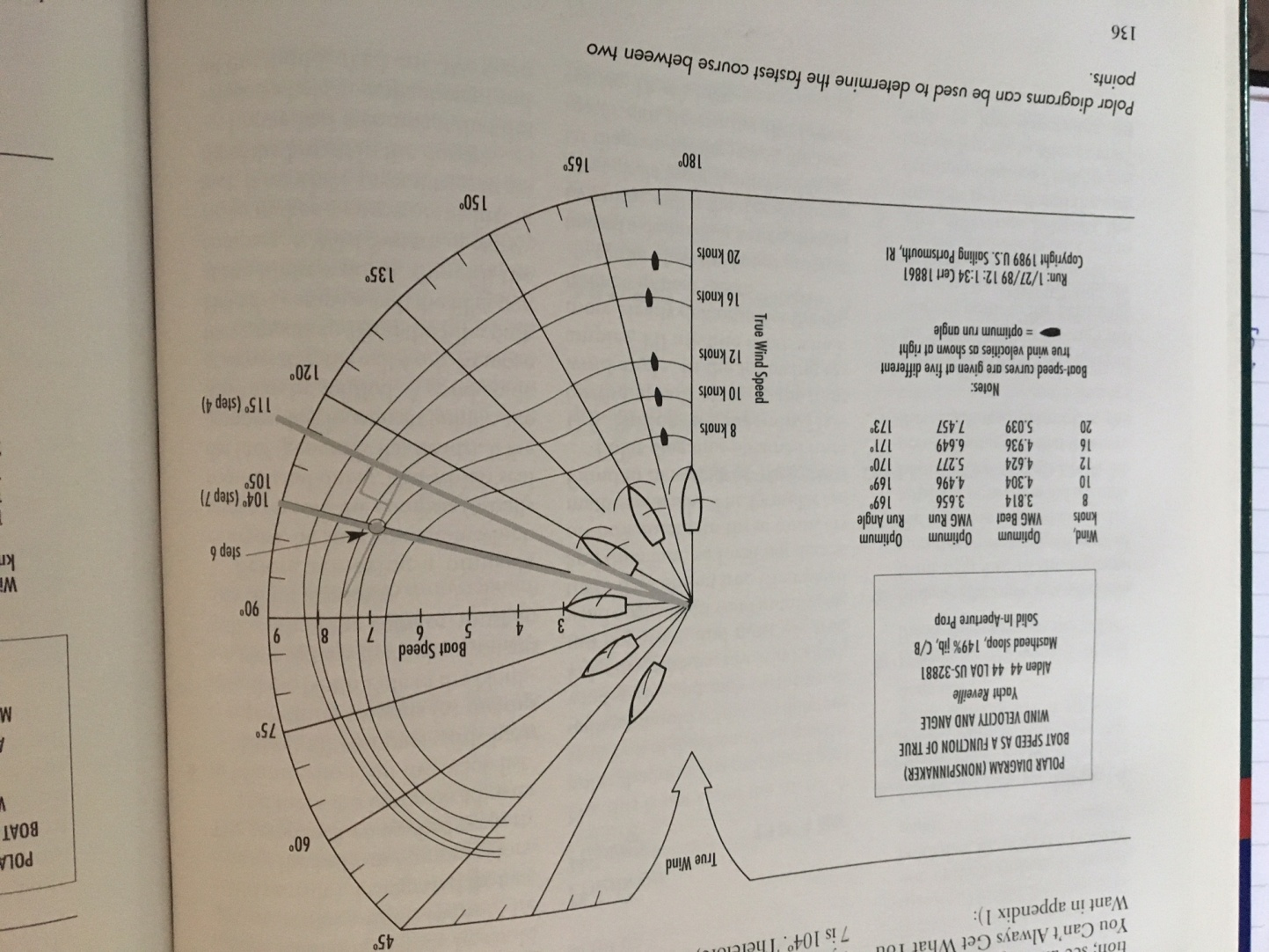 Click image for larger version  Name:Polar diagram Example Offshore Sailing B Seifert 2002.jpg Views:36 Size:409.5 KB ID:177096