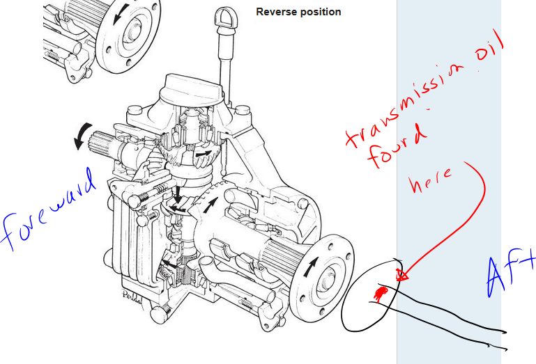 Transmission Input Shaft Seal Replacement