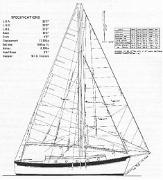 Click image for larger version  Name:Willard8Ton-Profile.jpg Views:335 Size:152.8 KB ID:1784