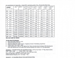 Click image for larger version  Name:79wire_sizing_chart_-_e-0101_00001-med.jpg Views:2466 Size:225.6 KB ID:17863