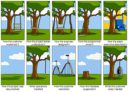 Click image for larger version  Name:tree-swing-project-management-large.png Views:328 Size:92.9 KB ID:179331