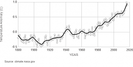 Click image for larger version  Name:GlobalTemp (1).png Views:46 Size:37.4 KB ID:180594