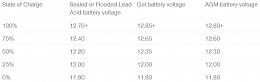 Click image for larger version  Name:Temp Battery Charge.JPG Views:41 Size:37.8 KB ID:183345