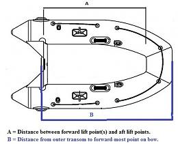 Click image for larger version  Name:Boat Measurement diagram.JPG Views:59 Size:47.6 KB ID:183348