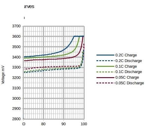 Click image for larger version  Name:WinstonEndOfCharge.jpg Views:24 Size:88.2 KB ID:183649