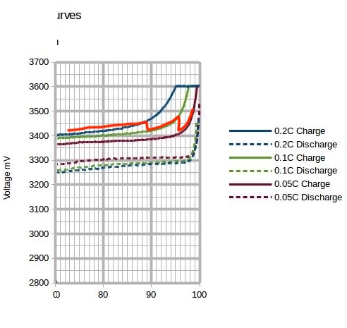 Click image for larger version  Name:WinstonEndOfCharge Jonh61Ct.jpg Views:17 Size:89.5 KB ID:183674