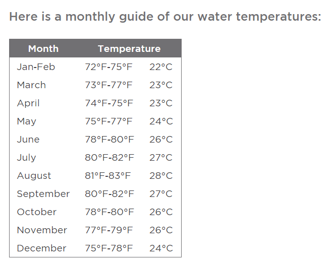 Click image for larger version  Name:water temp.PNG Views:18 Size:35.3 KB ID:184119