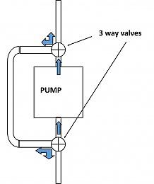 plan for lift pump for bleeding diesel engine - Cruisers