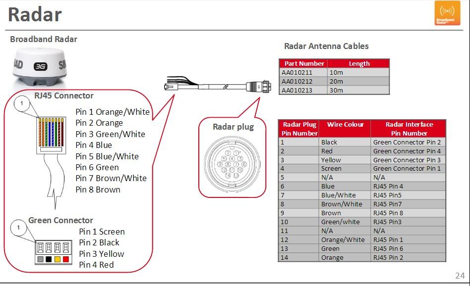 Click image for larger version  Name:navico radar wiring.jpg Views:37 Size:121.7 KB ID:185387