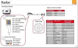 Awe Inspiring Simrad 3G Radar Wiring Diagram Cobra Radar Furuno Radar North Wiring Cloud Hisonuggs Outletorg