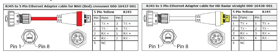 Click image for larger version  Name:RJ45 crossover and straight pinouts.jpg Views:35 Size:54.5 KB ID:185504