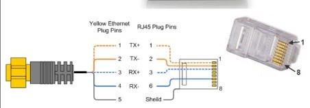 Click image for larger version  Name:navico ethernet hub wiring.jpg Views:15 Size:13.9 KB ID:185669