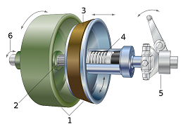 Click image for larger version  Name:800px-Cone_clutch.svg.png Views:3497 Size:186.5 KB ID:18601