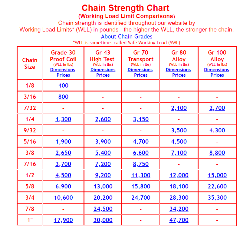 Click image for larger version  Name:chain1.PNG Views:28 Size:71.3 KB ID:188686
